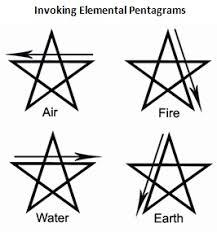 Invoking Pentagrams.jpg