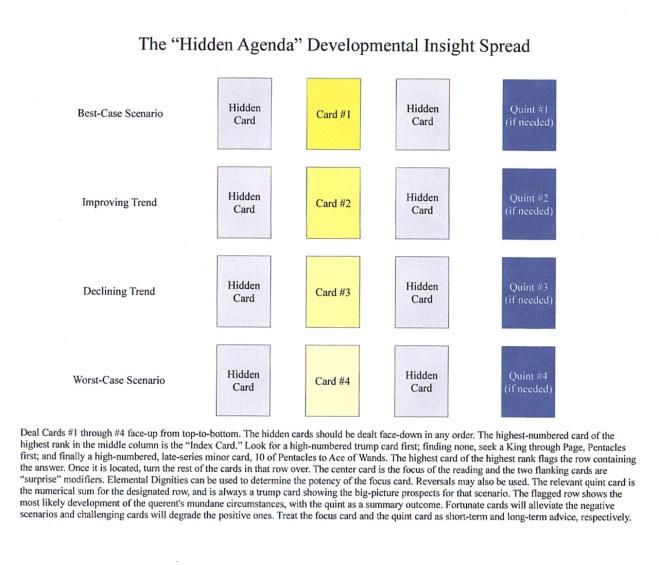 Hidden Agenda Spread.JPG