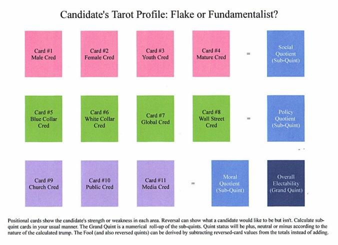 Candidate Profile Spread.JPG