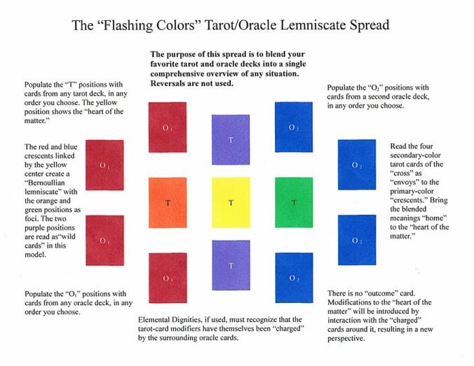 Flashing Colors Lemniscate Spread.JPG