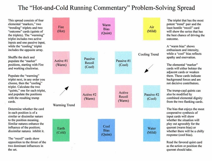 Hot-and-Cold Commentary Spread.JPG