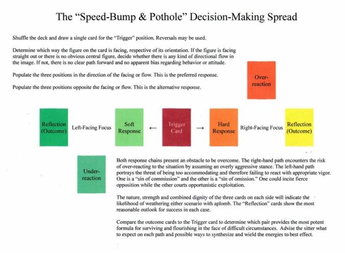 Speedbump and Pothole Spread.JPG