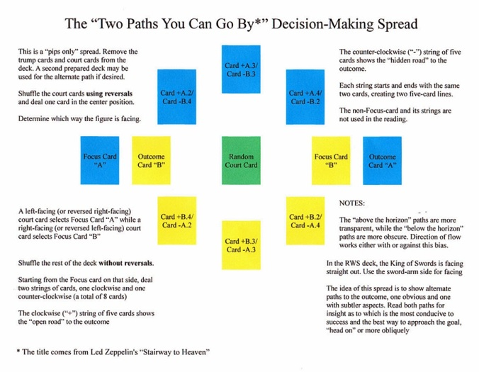 Two Paths Spread Graphic.JPG