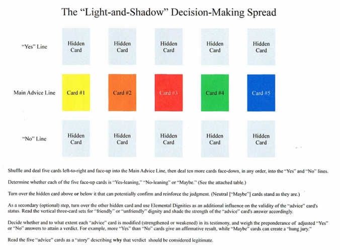 Light-and-Shadow Spread.JPG