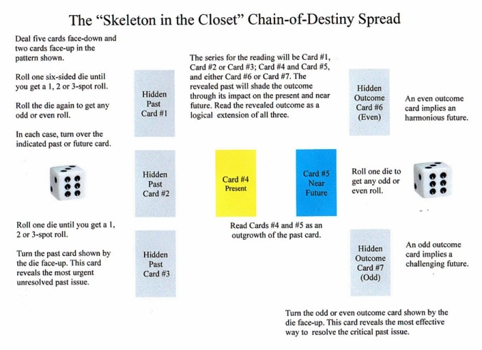 Checkered Past Spread.JPG