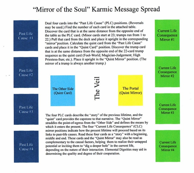 Mirror of the Soul Spread.JPG