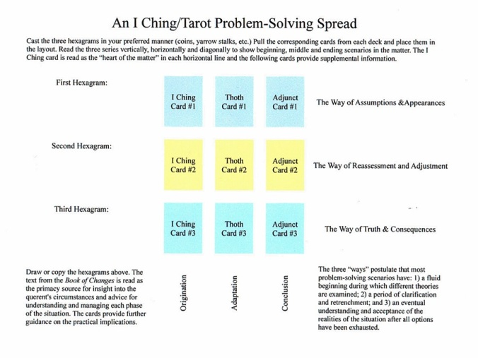 Tarot Hexagram Spread2.JPG