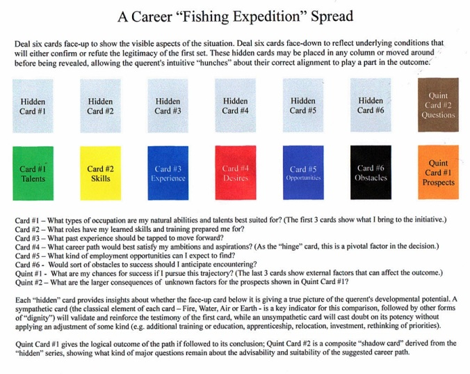 Career Fishing Expedition Spread.JPG