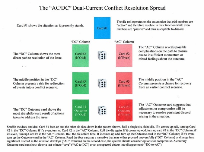 AC-DC Conflict Resolution Spread.JPG