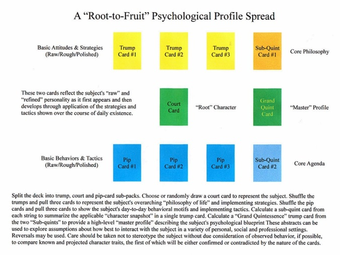 Root-to-Fruit Psyche Spread.JPG