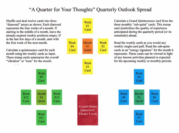 Quarter for Your Thoughts Spread.JPG