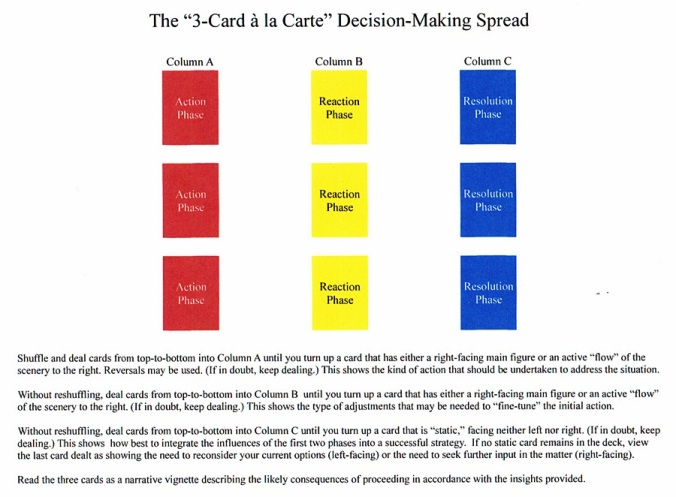 3-Card a la Carte Spread.JPG