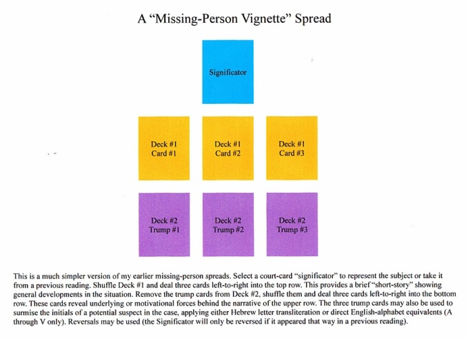 Missing-Person Vignette Spread.JPG