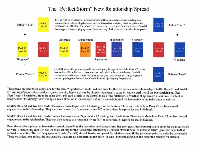 Perfect Storm New Relationship Spread.JPG