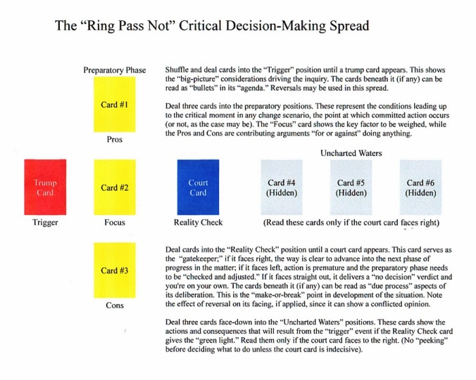 Ring Pass Not Decision-Making Spread.JPG