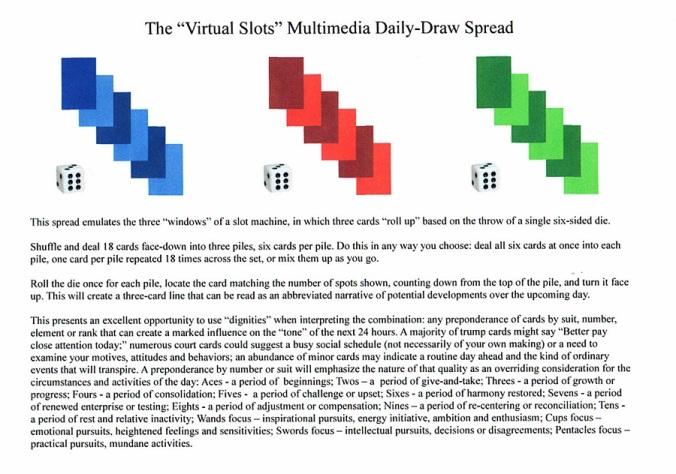 Virtual Slots Daily Draw Spread