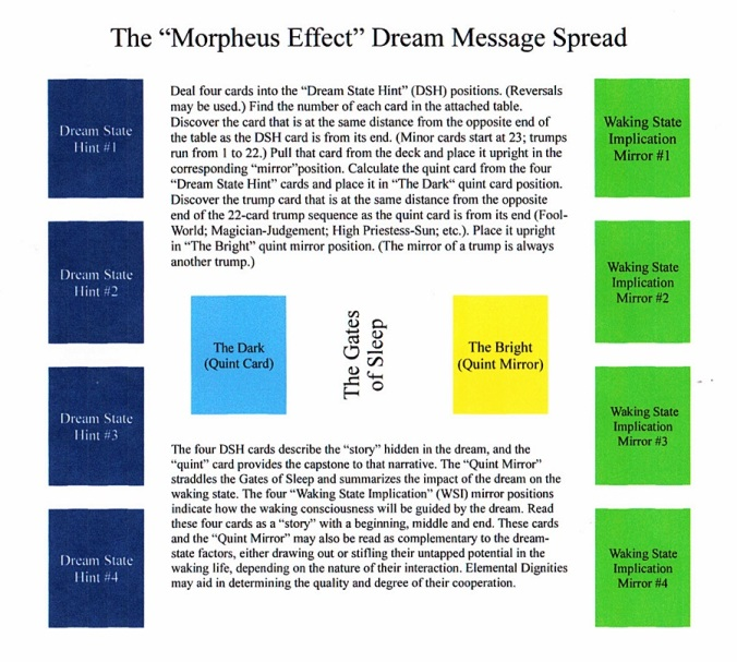 Morpheus Effect Dream Message Spread