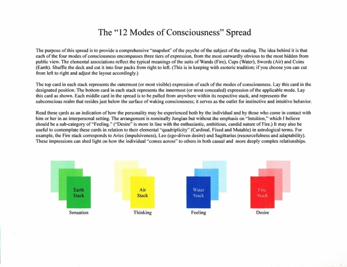 12 Modes of Consciousness Spread.JPG